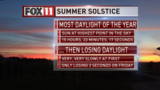 Digging into what the summer solstice means
