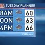 Mike Linden's Forecast | Showers, scattered storms return for Tuesday