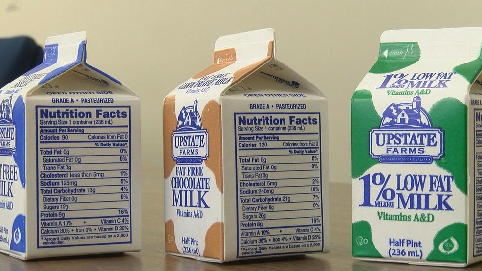 Debate grows over chocolate milk: Many