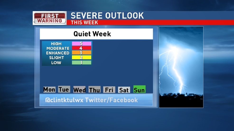 Severe Weather Chances This Week