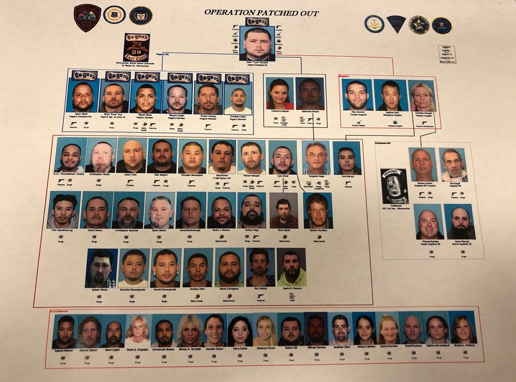 Nearly 50 arrests reported in raids across northern Rhode Island. (WJAR){ }
