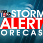 KTXS Forecast: Slight weekend cool down with continued rain chances