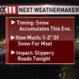 Next WeatherMaker: Snow moving in tonight
