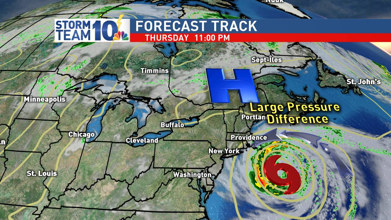 Strong high to our north and tropical storm Jose to our south reulted in gusty wind all day across southern New England