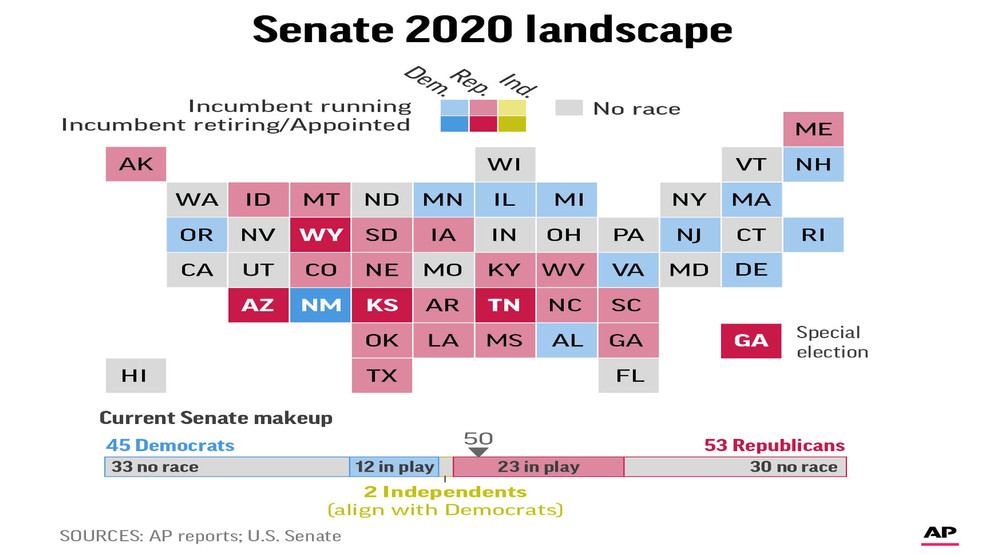 Senate 2020 graphic map 16x9.jpg