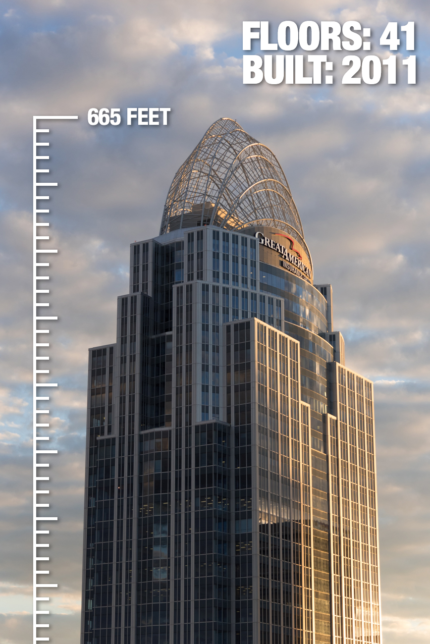 Great American Tower: 665 feet tall, 41 floors, built in 2011 / Image: Phil Armstrong, Cincinnati Refined // Published: 2.21.17