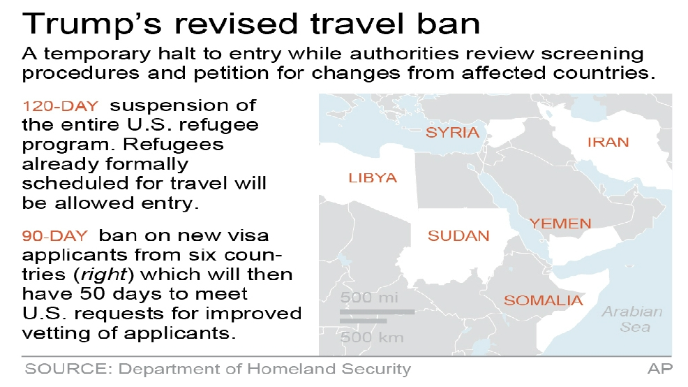 Temporary immigration ban -- PIXLR new exec order graphic.jpg